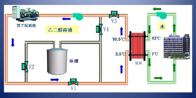 瑞普特小温差板式热交换器