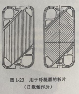 冷凝器板片
