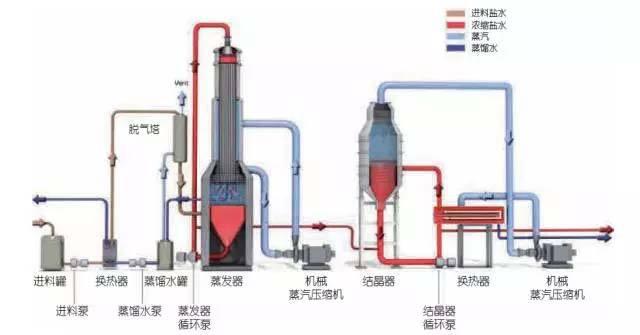 造纸厂板式换热器